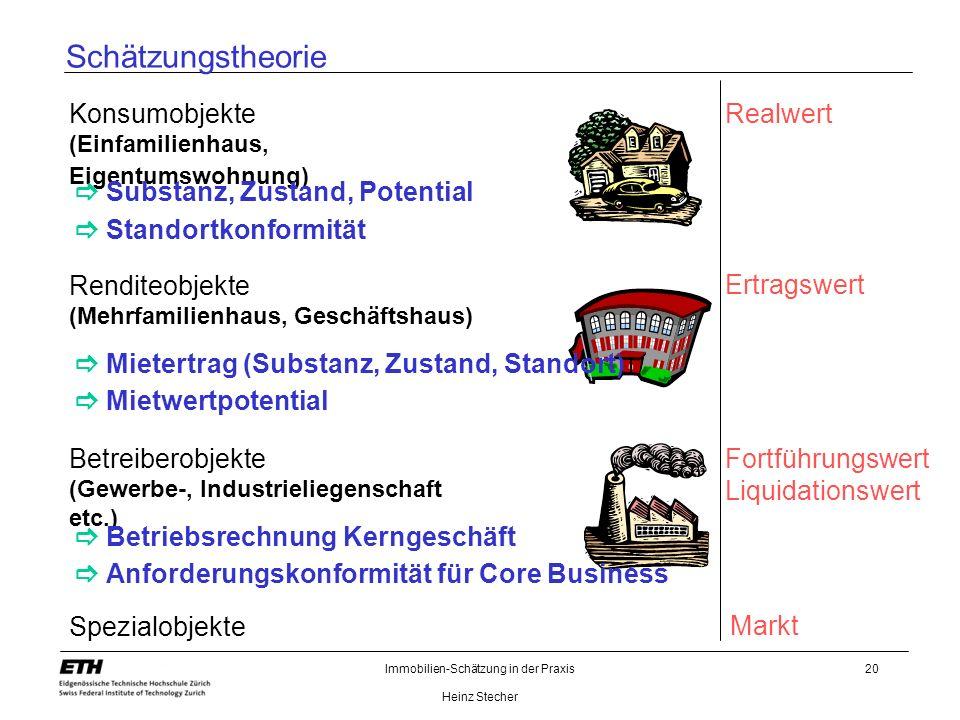 Immobilien-Schätzung in der Praxis Heinz Stecher 20 Schätzungstheorie Realwert Konsumobjekte (Einfamilienhaus, Eigentumswohnung) Substanz, Zustand, Po