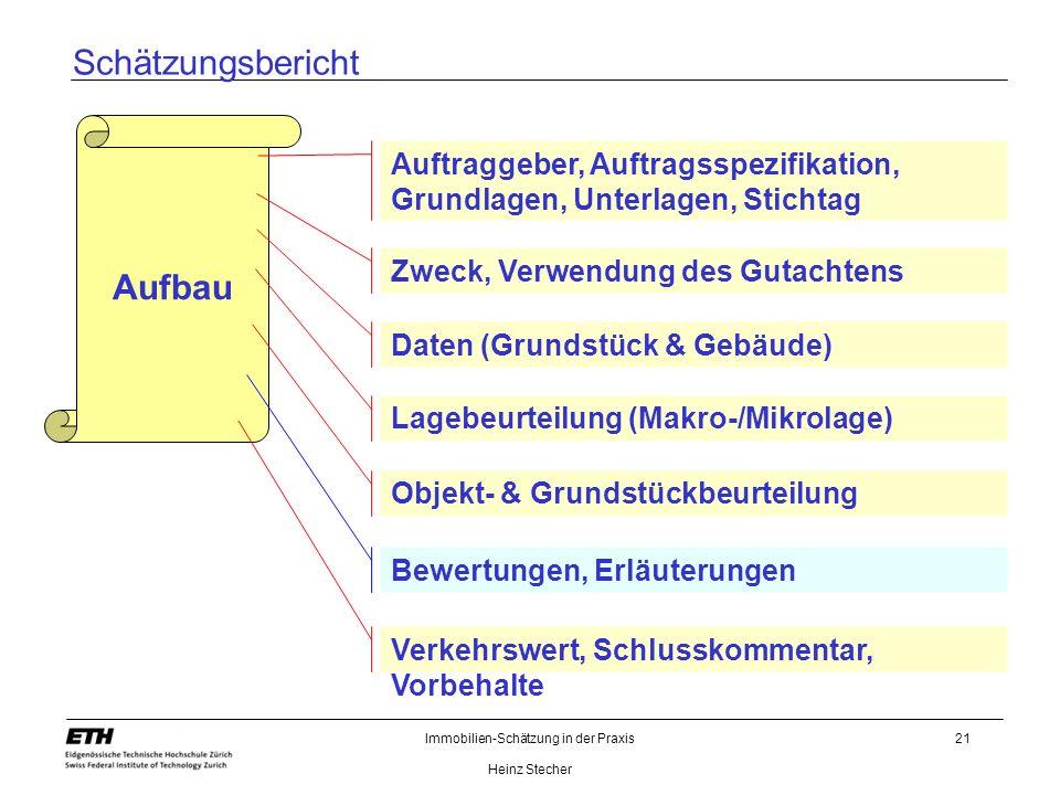 Immobilien-Schätzung in der Praxis Heinz Stecher 21 Schätzungsbericht Aufbau Auftraggeber, Auftragsspezifikation, Grundlagen, Unterlagen, Stichtag Zwe
