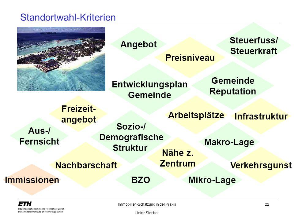 Immobilien-Schätzung in der Praxis Heinz Stecher 22 Standortwahl-Kriterien Makro-Lage Mikro-Lage BZO Nachbarschaft Verkehrsgunst Infrastruktur Freizei
