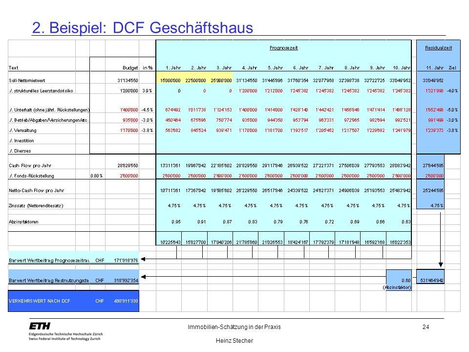 Immobilien-Schätzung in der Praxis Heinz Stecher 24 2. Beispiel: DCF Geschäftshaus