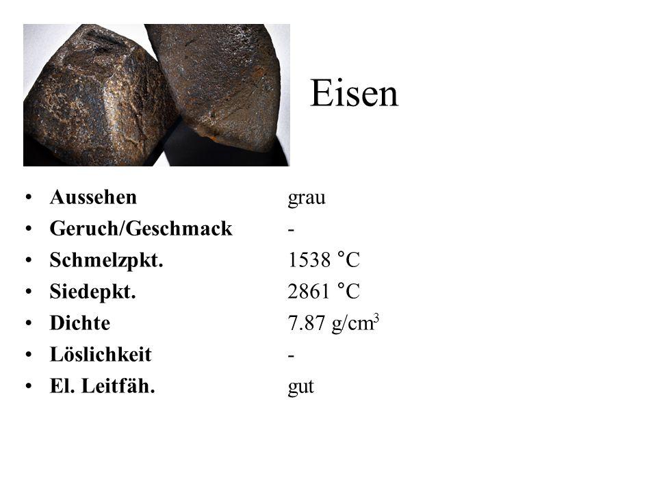 Eisen Aussehen grau Geruch/Geschmack- Schmelzpkt. 1538 °C Siedepkt.2861 °C Dichte7.87 g/cm 3 Löslichkeit- El. Leitfäh. gut