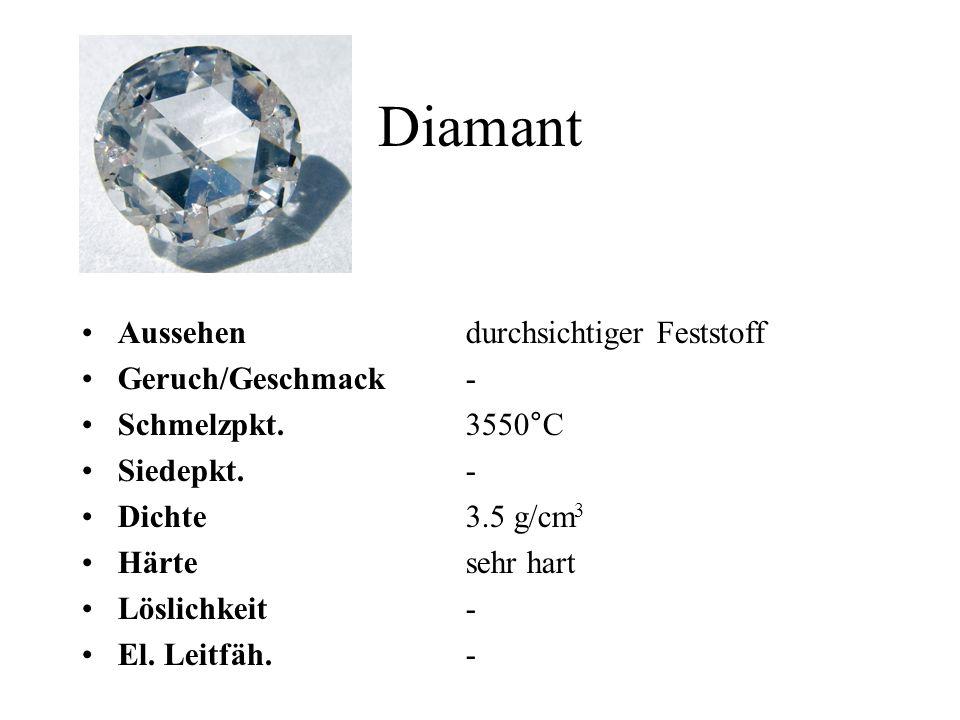 Diamant Aussehen durchsichtiger Feststoff Geruch/Geschmack- Schmelzpkt. 3550°C Siedepkt.- Dichte3.5 g/cm 3 Härtesehr hart Löslichkeit- El. Leitfäh. -