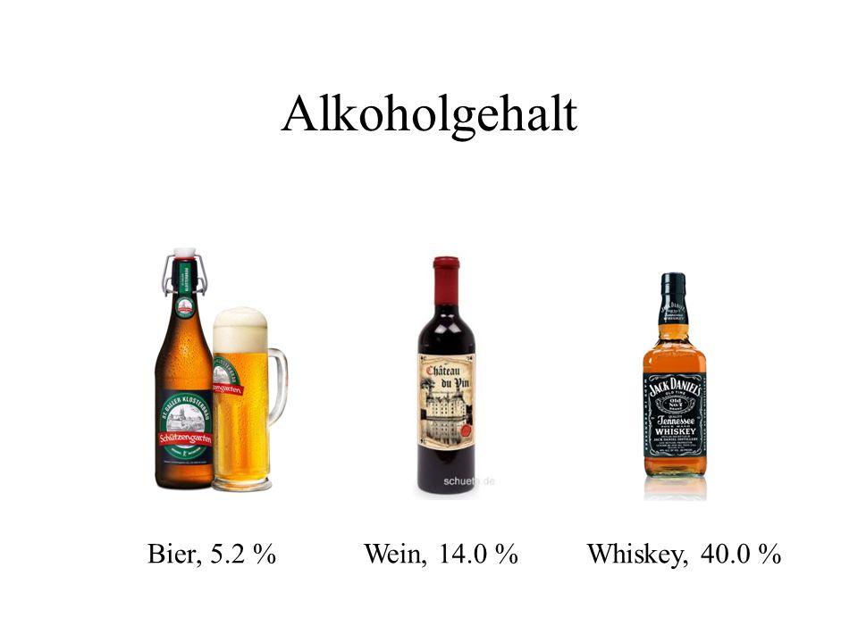 Alkoholgehalt Wein, 14.0 %Bier, 5.2 %Whiskey, 40.0 %