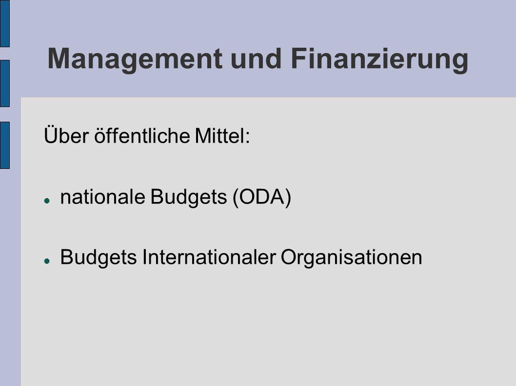 Management und Finanzierung Über öffentliche Mittel: nationale Budgets (ODA) Budgets Internationaler Organisationen