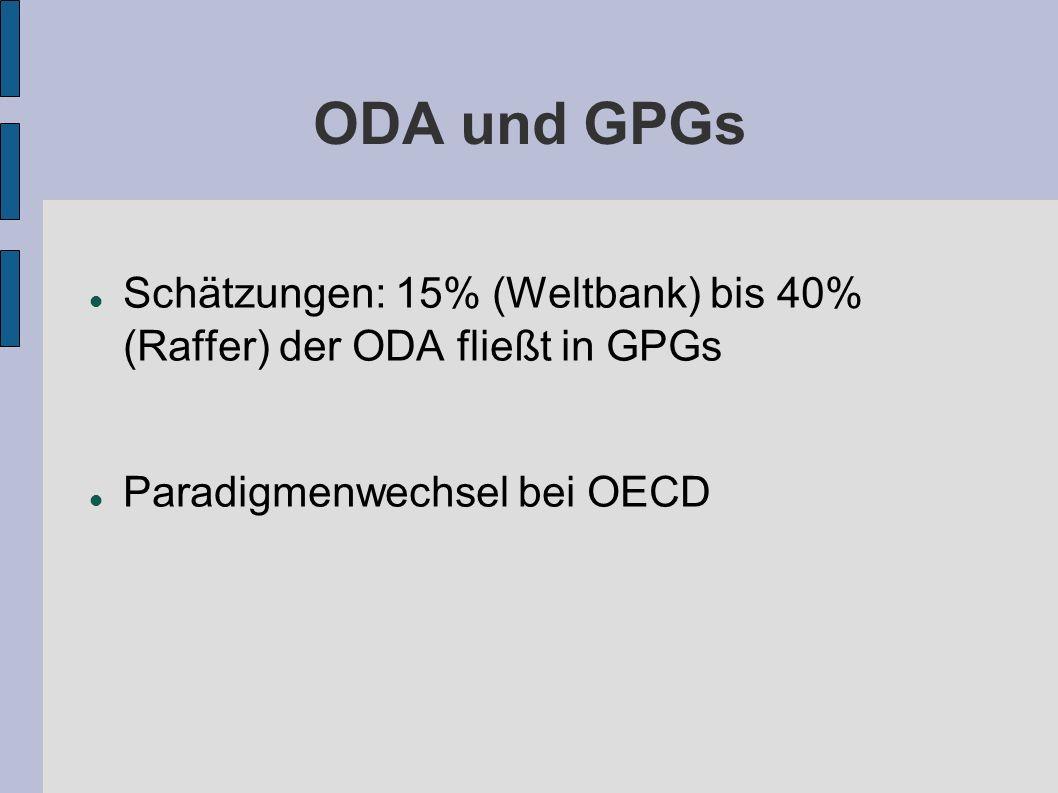 ODA und GPGs Schätzungen: 15% (Weltbank) bis 40% (Raffer) der ODA fließt in GPGs Paradigmenwechsel bei OECD