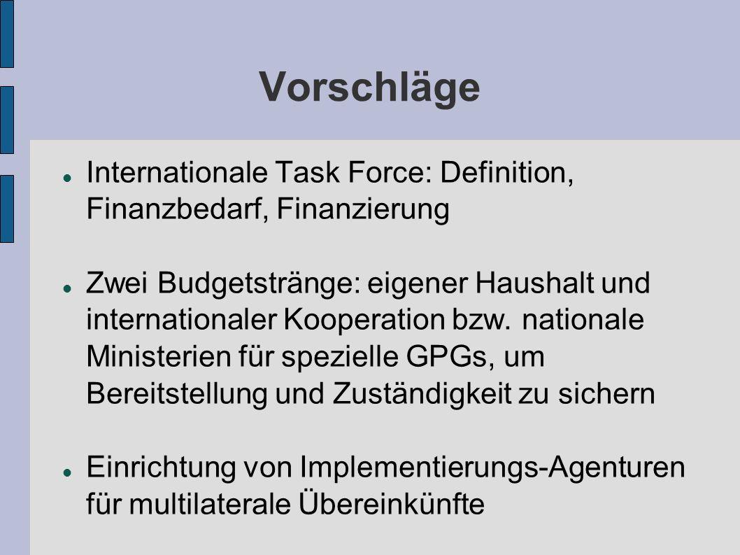 Vorschläge Internationale Task Force: Definition, Finanzbedarf, Finanzierung Zwei Budgetstränge: eigener Haushalt und internationaler Kooperation bzw.