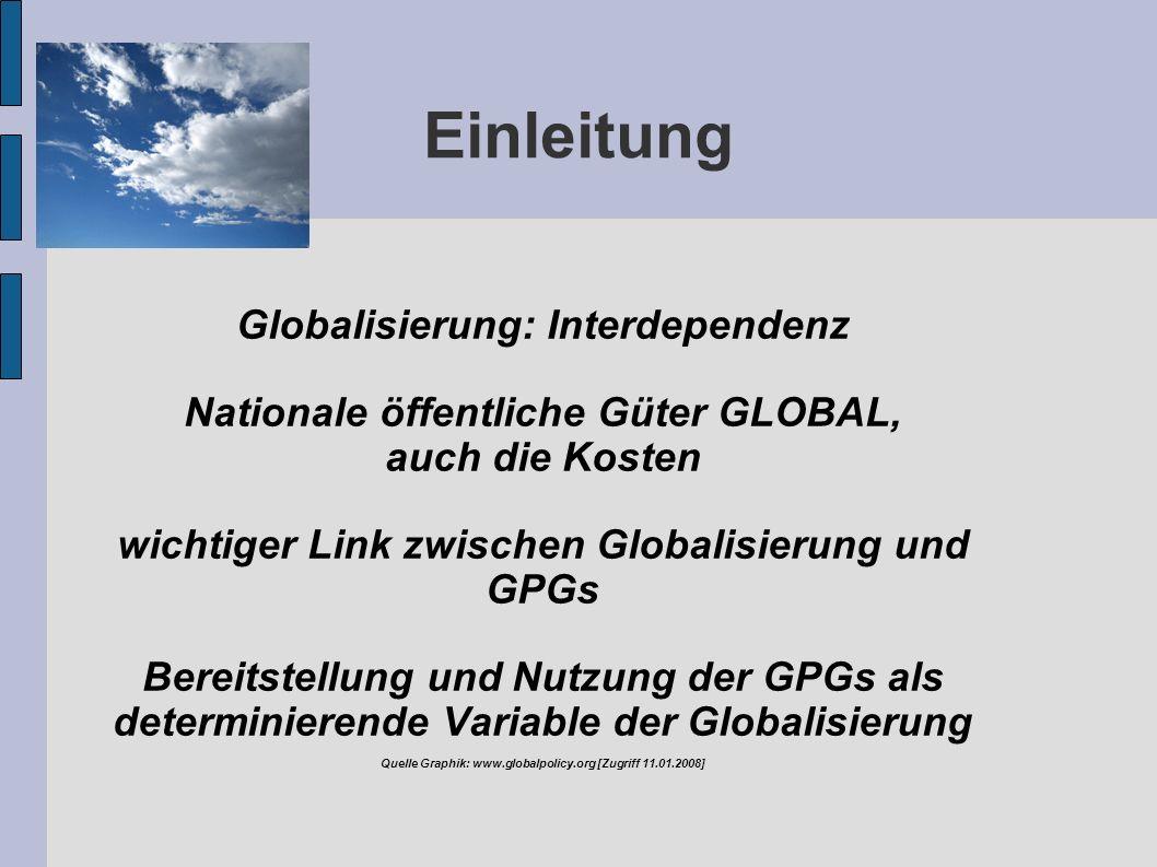 Einleitung Globalisierung: Interdependenz Nationale öffentliche Güter GLOBAL, auch die Kosten wichtiger Link zwischen Globalisierung und GPGs Bereitst