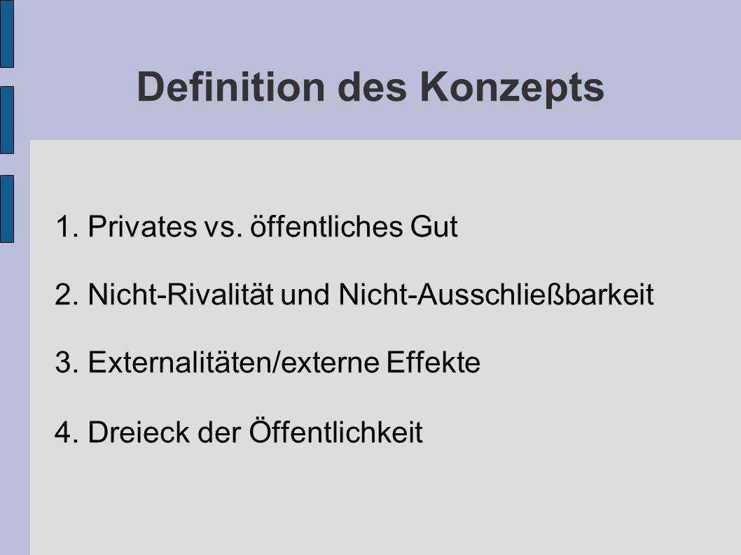 Definition des Konzepts 1. Privates vs. öffentliches Gut 2. Nicht-Rivalität und Nicht-Ausschließbarkeit 3. Externalitäten/externe Effekte 4. Dreieck d