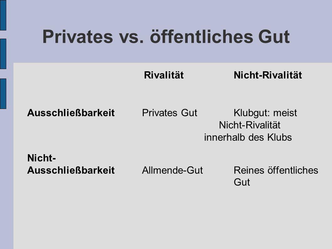 Privates vs. öffentliches Gut Rivalität Nicht-Rivalität AusschließbarkeitPrivates Gut Klubgut: meist Nicht-Rivalität innerhalb des Klubs Nicht- Aussch