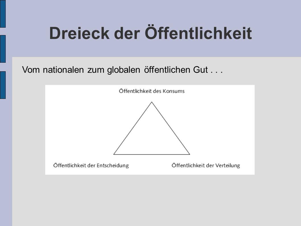 Dreieck der Öffentlichkeit Vom nationalen zum globalen öffentlichen Gut...