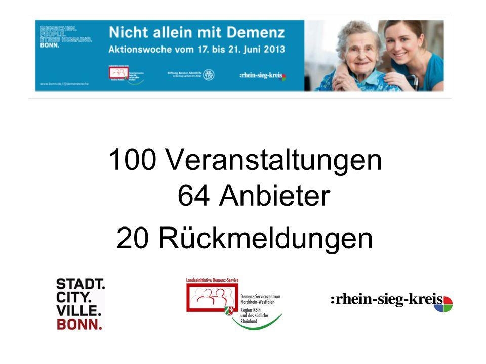 100 Veranstaltungen 64 Anbieter 20 Rückmeldungen