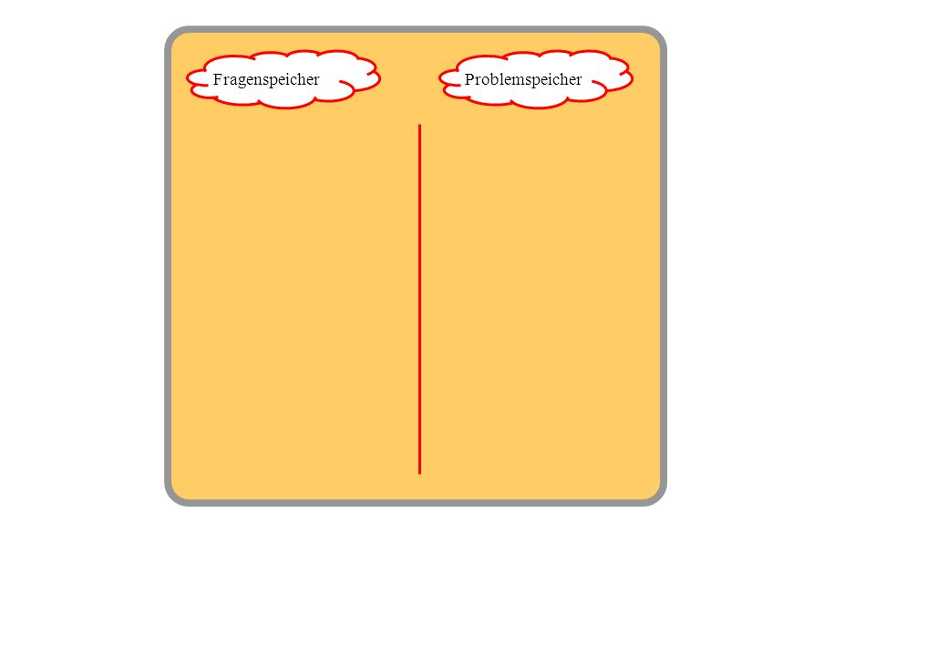 Erfolgskriterien Zielgruppe Sinn/Zweck Ergebnis