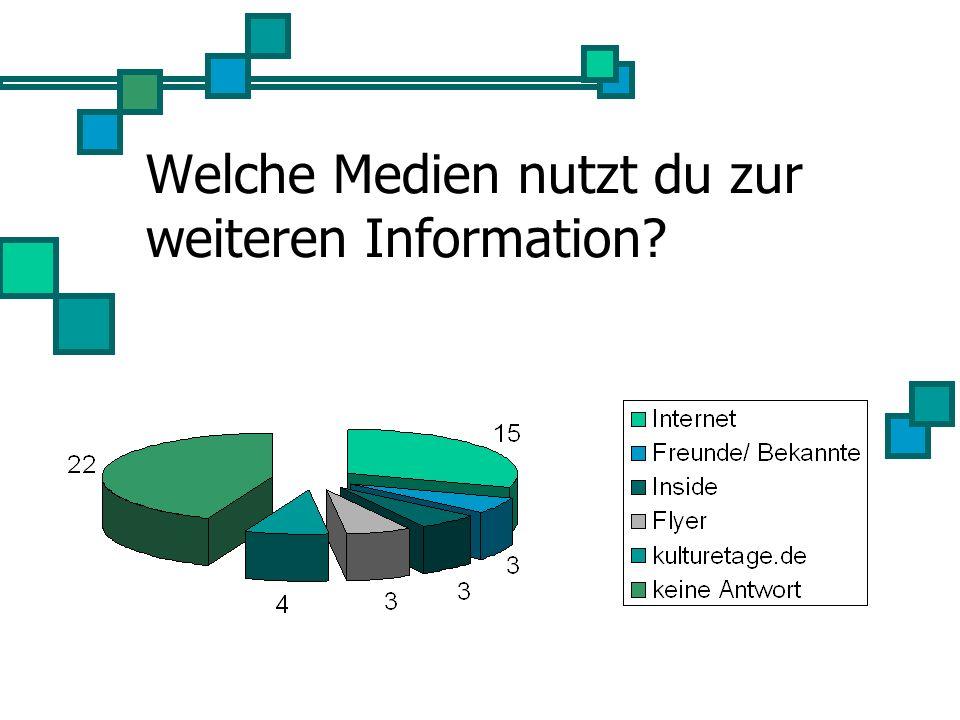 Welche Medien nutzt du zur weiteren Information?