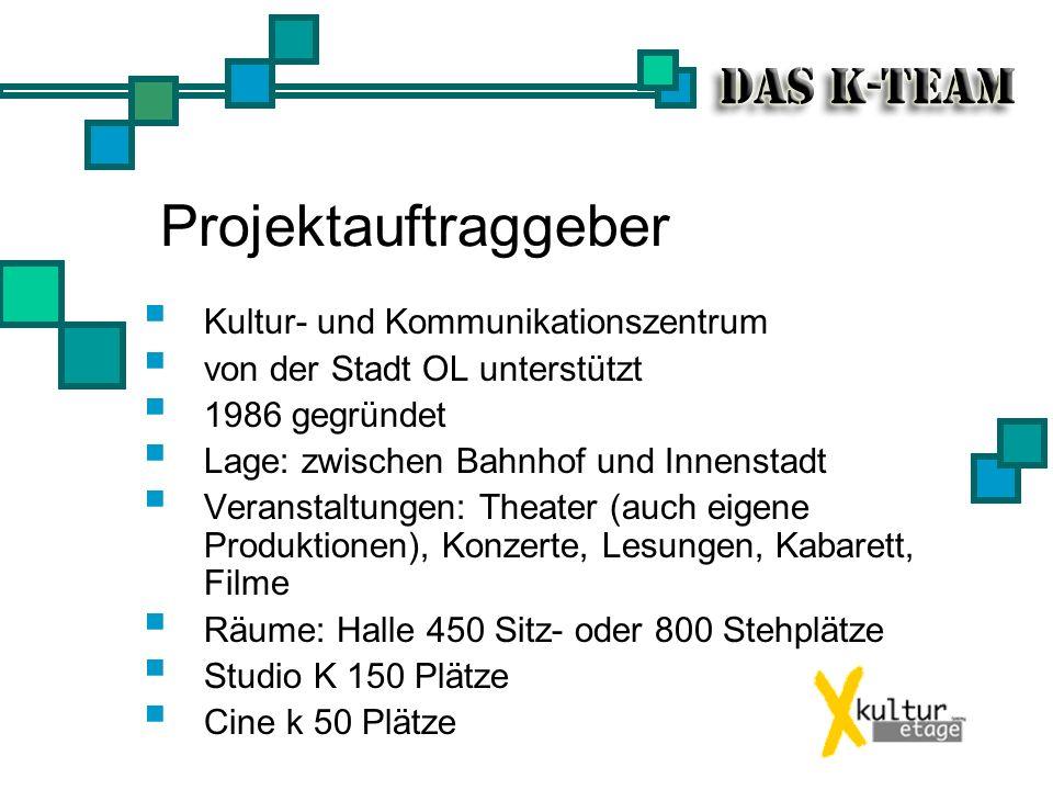 Projektauftraggeber Kultur- und Kommunikationszentrum von der Stadt OL unterstützt 1986 gegründet Lage: zwischen Bahnhof und Innenstadt Veranstaltunge
