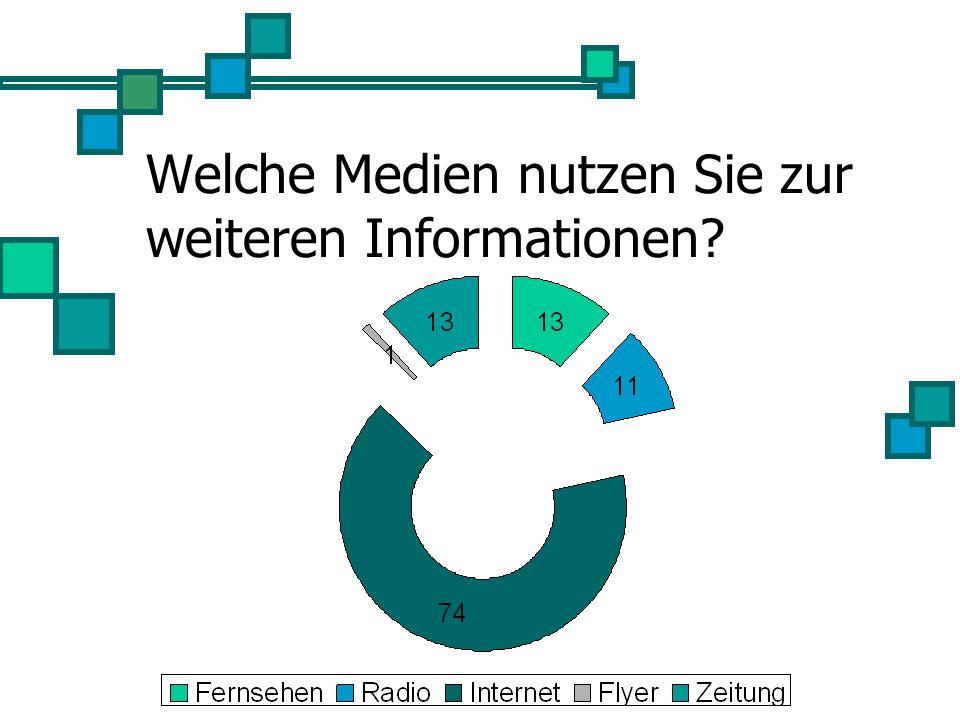 Welche Medien nutzen Sie zur weiteren Informationen?