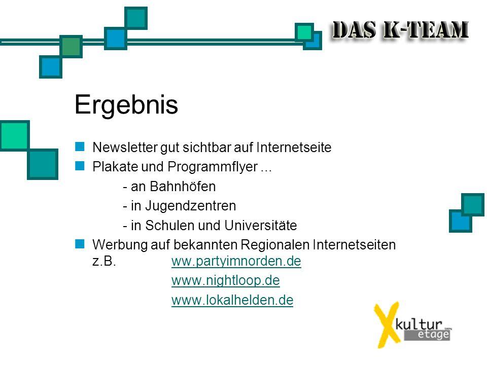 Ergebnis Newsletter gut sichtbar auf Internetseite Plakate und Programmflyer... - an Bahnhöfen - in Jugendzentren - in Schulen und Universitäte Werbun