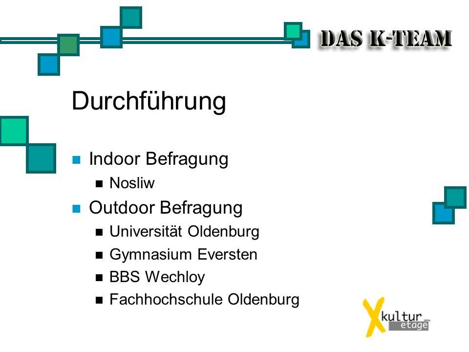 Durchführung Indoor Befragung Nosliw Outdoor Befragung Universität Oldenburg Gymnasium Eversten BBS Wechloy Fachhochschule Oldenburg