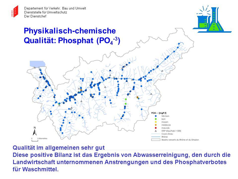 Departement für Verkehr, Bau und Umwelt Dienststelle für Umweltschutz Der Dienstchef Physikalisch-chemische Qualität: Phosphat (PO 4 -3 ) Qualität im
