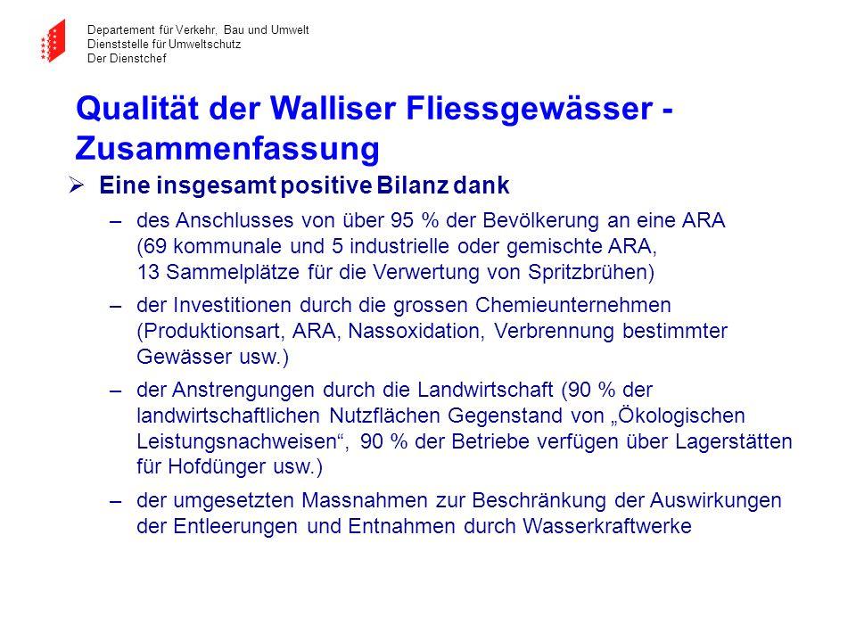 Departement für Verkehr, Bau und Umwelt Dienststelle für Umweltschutz Der Dienstchef Qualität der Walliser Fliessgewässer - Zusammenfassung Eine insge
