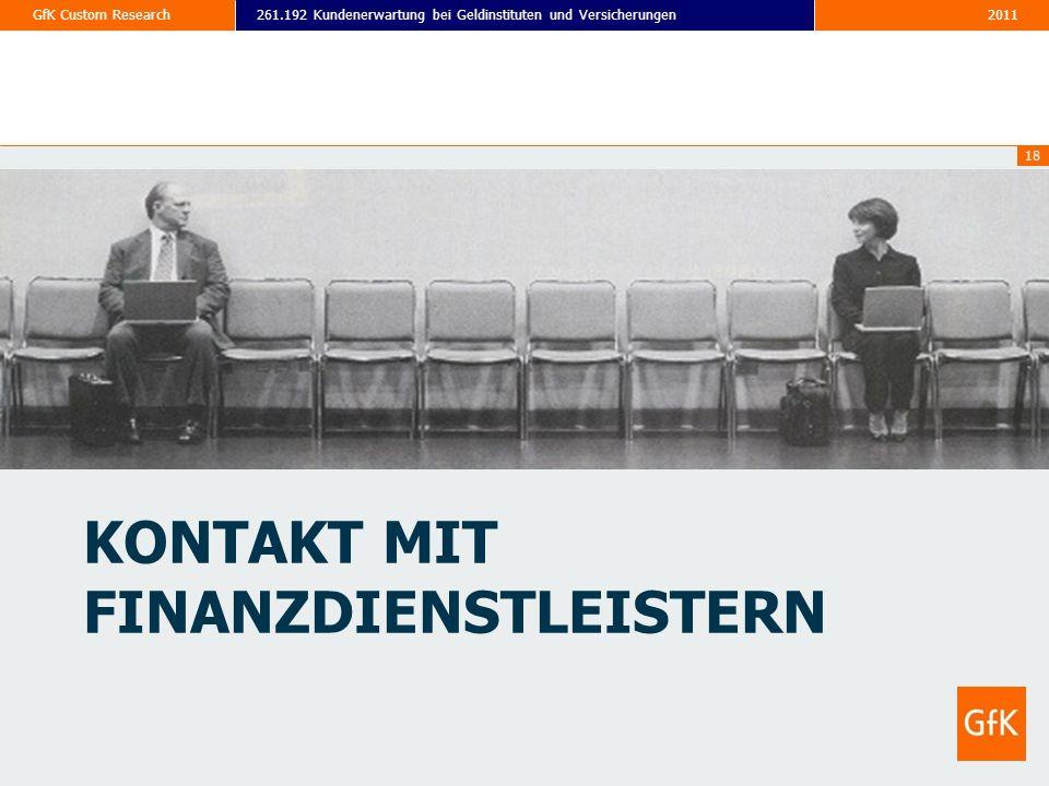 261.192 Kundenerwartung bei Geldinstituten und VersicherungenGfK Custom Research 18 KONTAKT MIT FINANZDIENSTLEISTERN