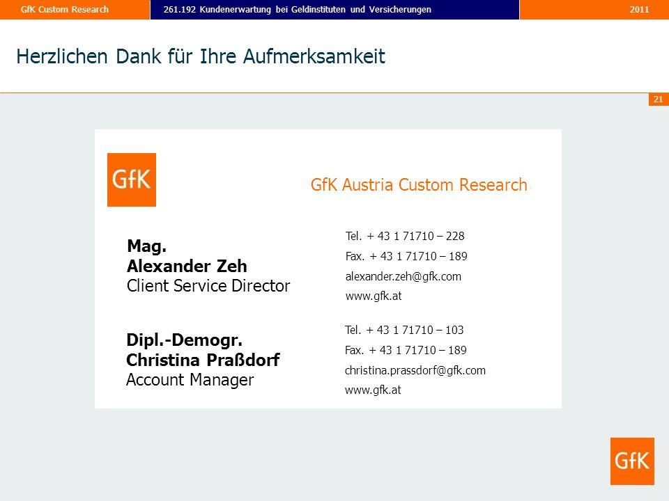2011261.192 Kundenerwartung bei Geldinstituten und VersicherungenGfK Custom Research 21 Herzlichen Dank für Ihre Aufmerksamkeit GfK Austria Custom Res