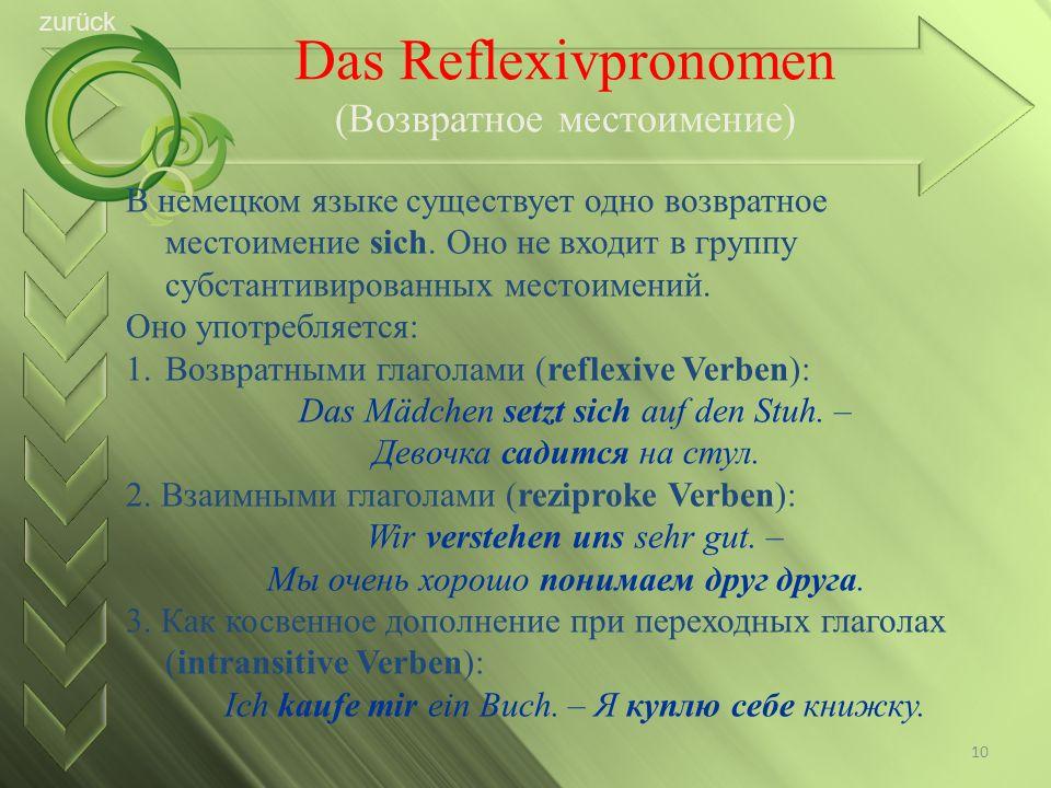 Das Reflexivpronomen (Возвратное местоимение) В немецком языке существует одно возвратное местоимение sich. Оно не входит в группу субстантивированных