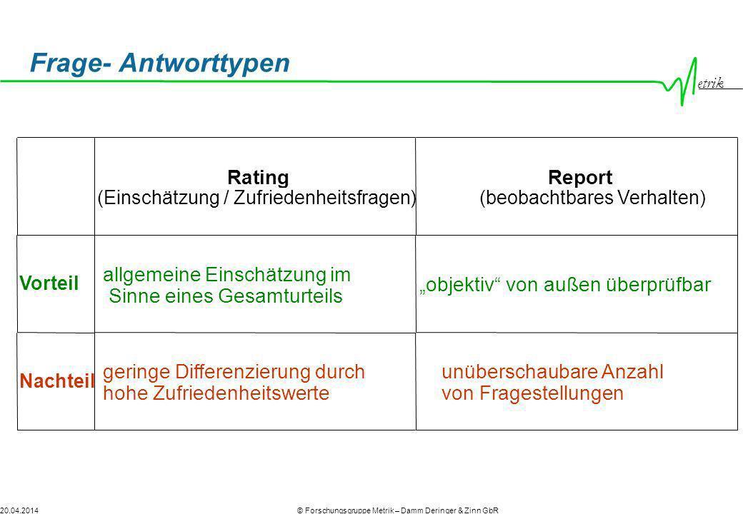 etrik © Forschungsgruppe Metrik – Damm Deringer & Zinn GbR20.04.2014 Frage- Antworttypen allgemeine Einschätzung im Sinne eines Gesamturteils Vorteil