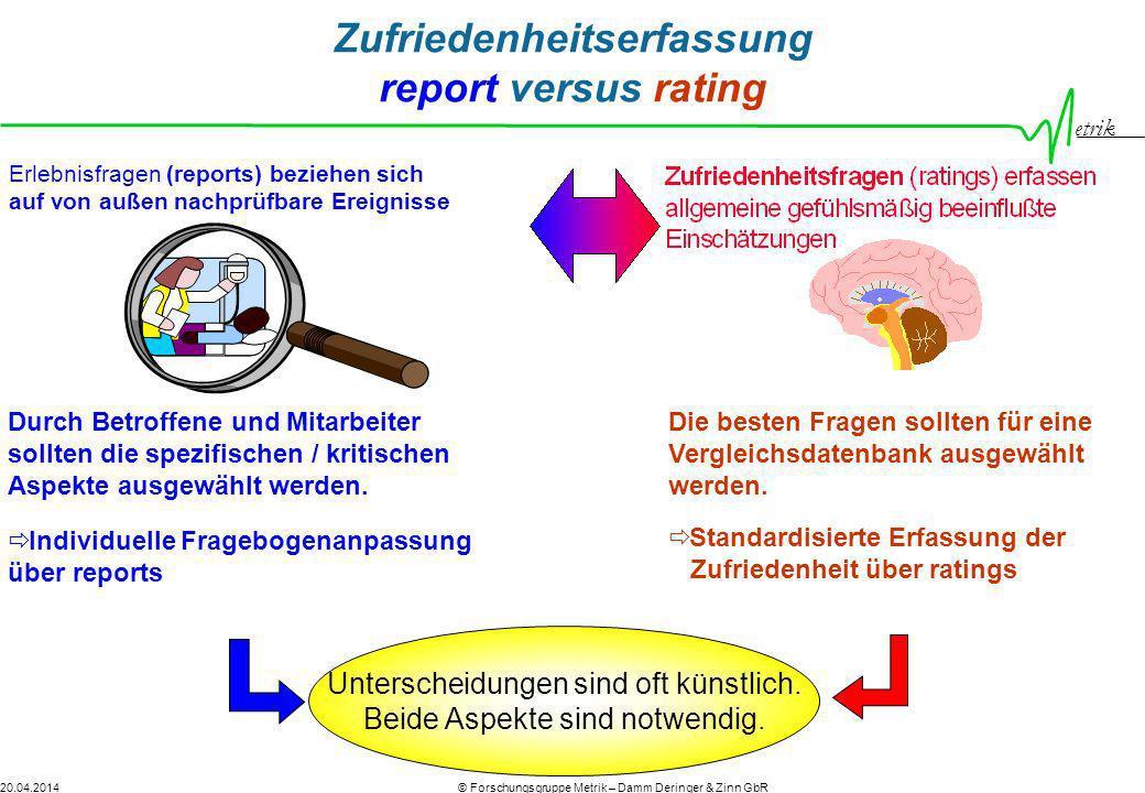 etrik © Forschungsgruppe Metrik – Damm Deringer & Zinn GbR20.04.2014 Fragebogenentwicklung 1.