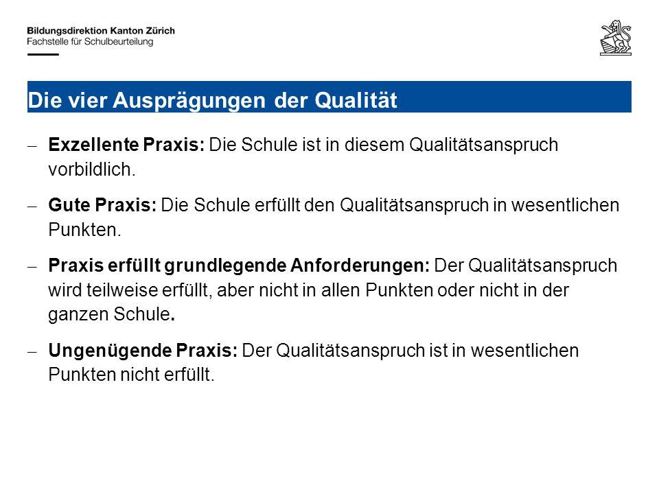 Die vier Ausprägungen der Qualität – Exzellente Praxis: Die Schule ist in diesem Qualitätsanspruch vorbildlich. – Gute Praxis: Die Schule erfüllt den