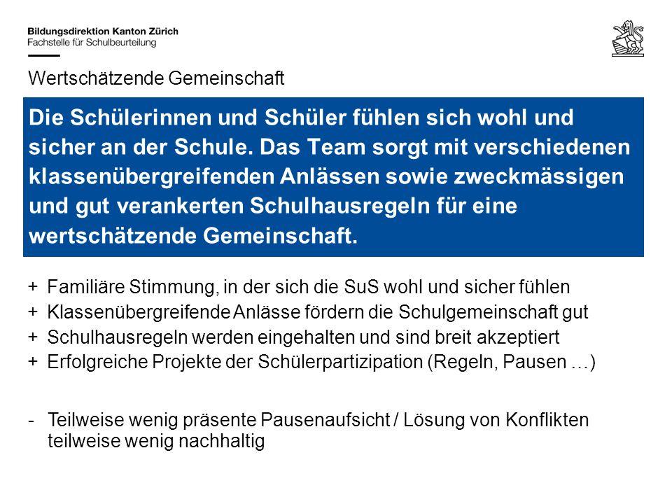 Bildungsdirektion Kanton Zürich Fachstelle für Schulbeurteilung Josefstrasse 59, Postfach 8090 Zürich Qualitätsprofil 2.