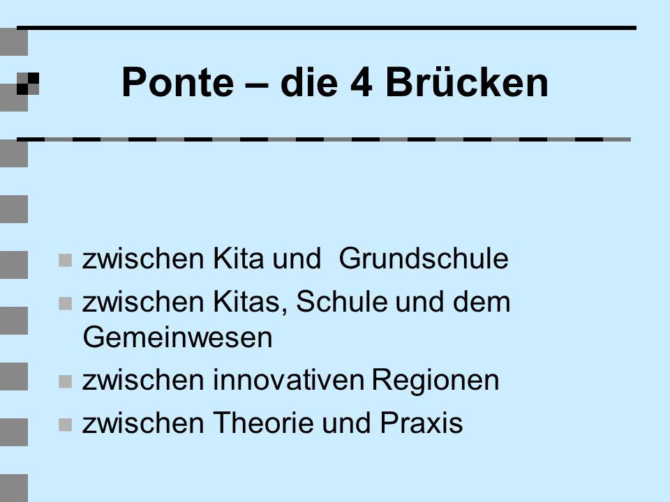 Ponte – die 4 Brücken zwischen Kita und Grundschule zwischen Kitas, Schule und dem Gemeinwesen zwischen innovativen Regionen zwischen Theorie und Praxis