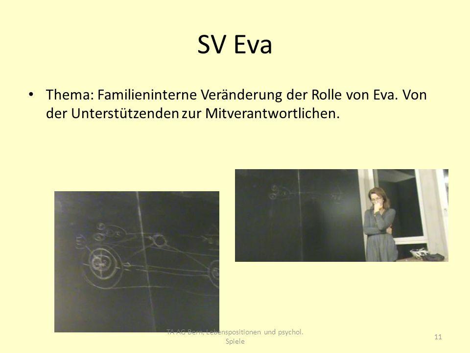 SV Eva Thema: Familieninterne Veränderung der Rolle von Eva. Von der Unterstützenden zur Mitverantwortlichen. 11 TA AG Bern, Lebenspositionen und psyc