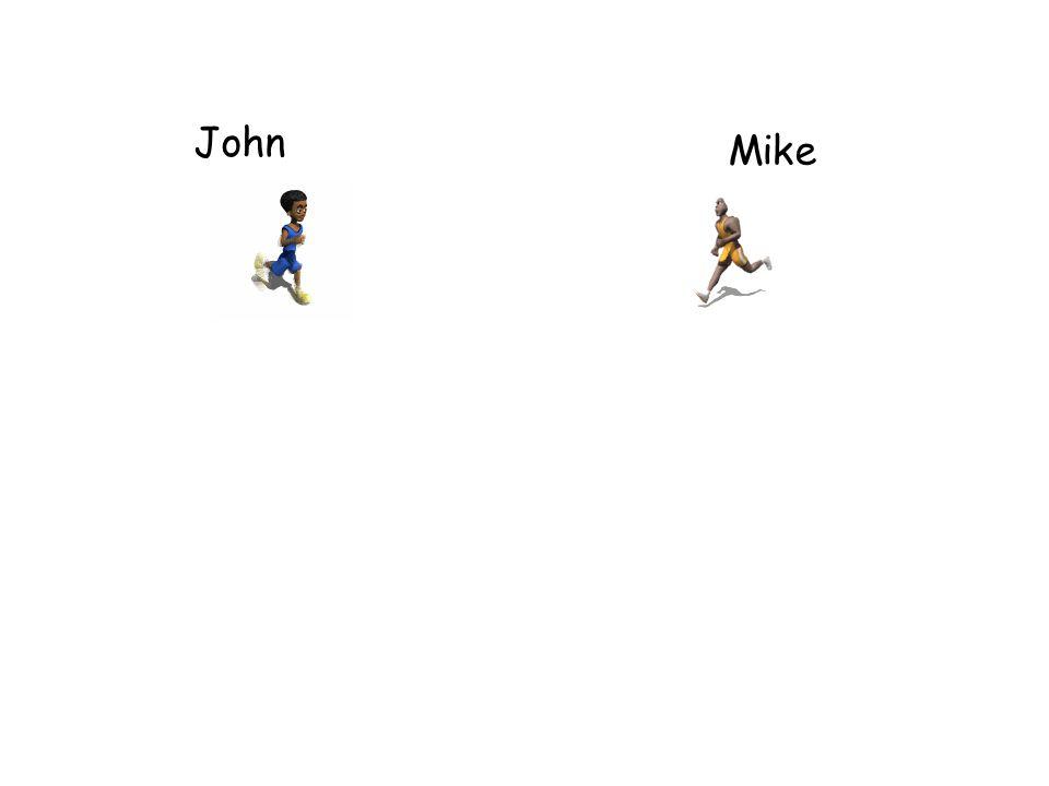 John Mike