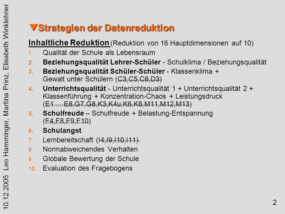 2 10.12.2005 Leo Hamminger, Martina Prinz, Elisabeth Winklehner Strategien der Datenreduktion Strategien der Datenreduktion Inhaltliche Reduktion (Reduktion von 16 Hauptdimensionen auf 10) 1.