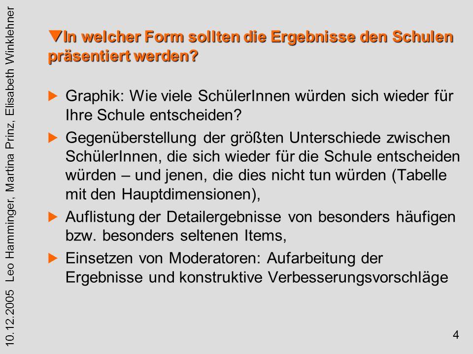4 10.12.2005 Leo Hamminger, Martina Prinz, Elisabeth Winklehner In welcher Form sollten die Ergebnisse den Schulen präsentiert werden.