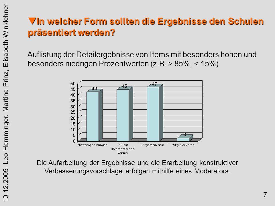7 10.12.2005 Leo Hamminger, Martina Prinz, Elisabeth Winklehner In welcher Form sollten die Ergebnisse den Schulen präsentiert werden.