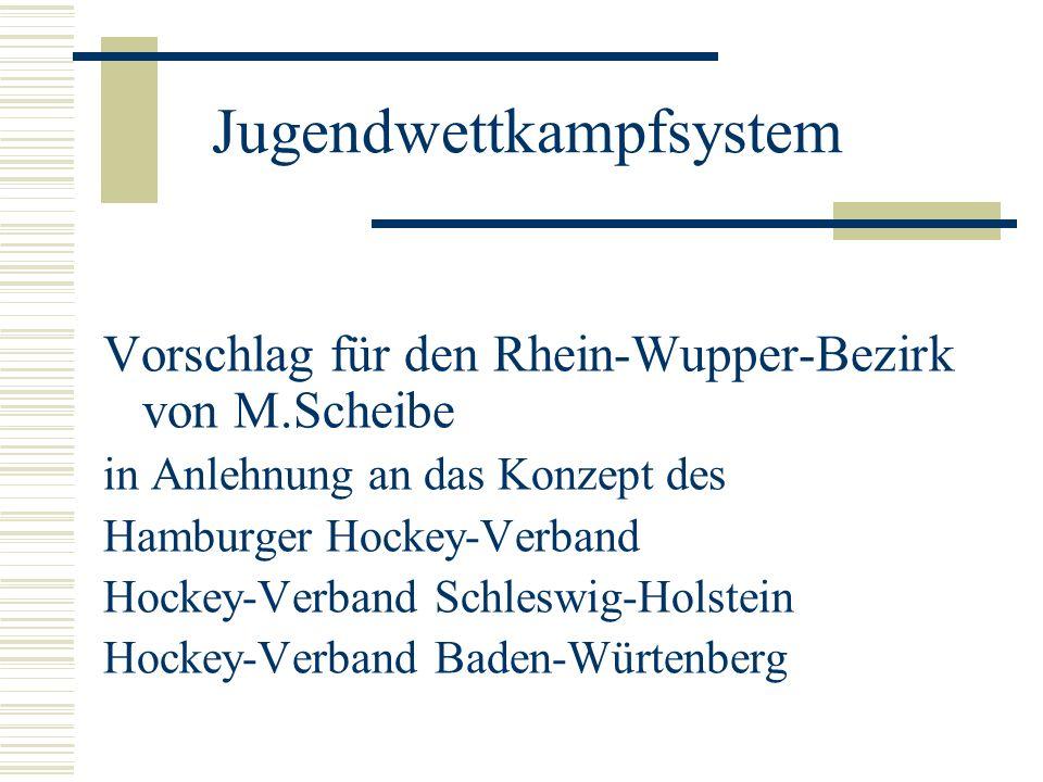 Jugendwettkampfsystem Vorschlag für den Rhein-Wupper-Bezirk von M.Scheibe in Anlehnung an das Konzept des Hamburger Hockey-Verband Hockey-Verband Schl