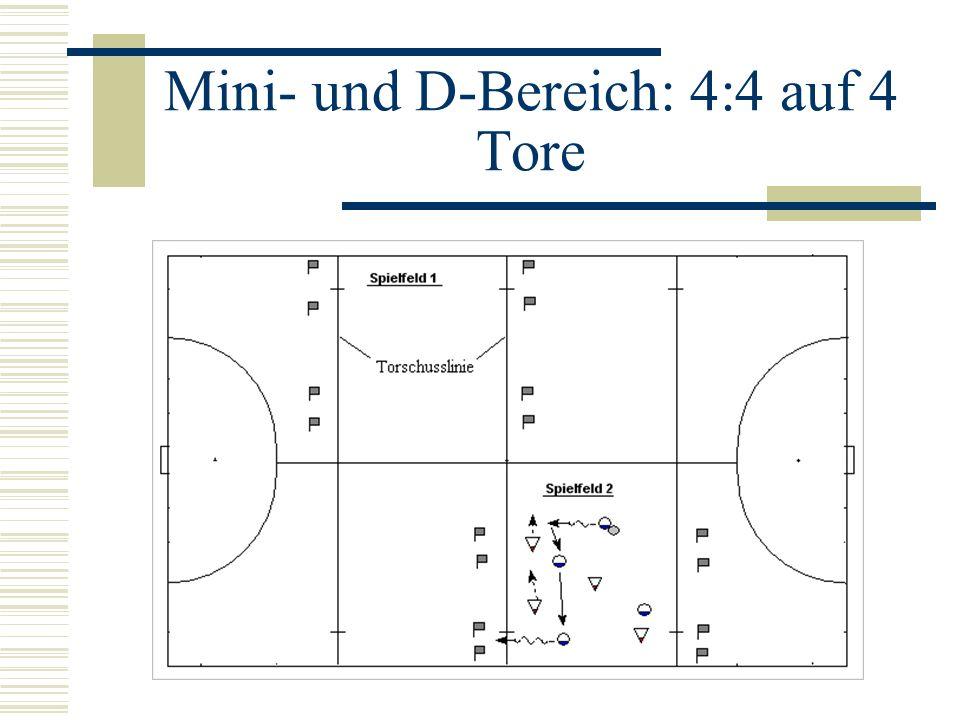 Mini- und D-Bereich: 4:4 auf 4 Tore