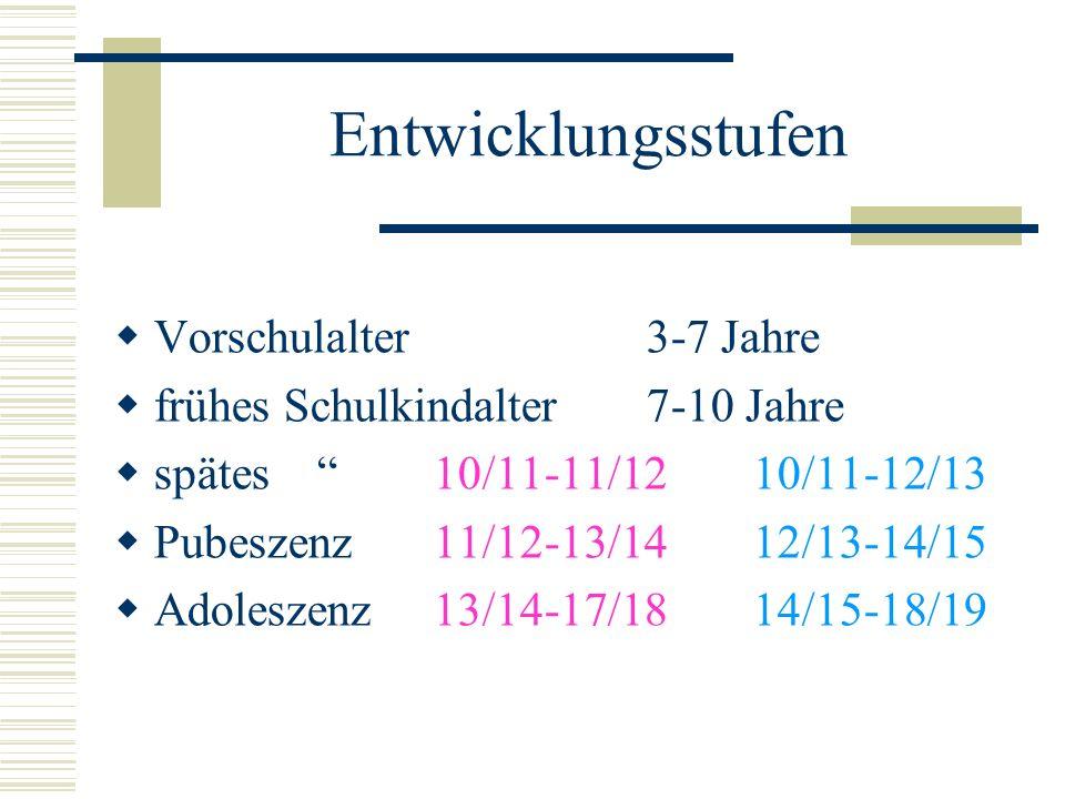 Entwicklungsstufen Vorschulalter3-7 Jahre frühes Schulkindalter7-10 Jahre spätes 10/11-11/12 10/11-12/13 Pubeszenz11/12-13/14 12/13-14/15 Adoleszenz13