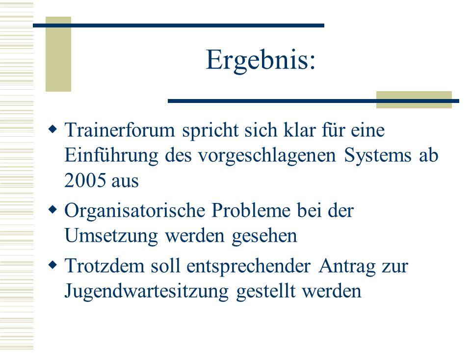 Ergebnis: Trainerforum spricht sich klar für eine Einführung des vorgeschlagenen Systems ab 2005 aus Organisatorische Probleme bei der Umsetzung werde