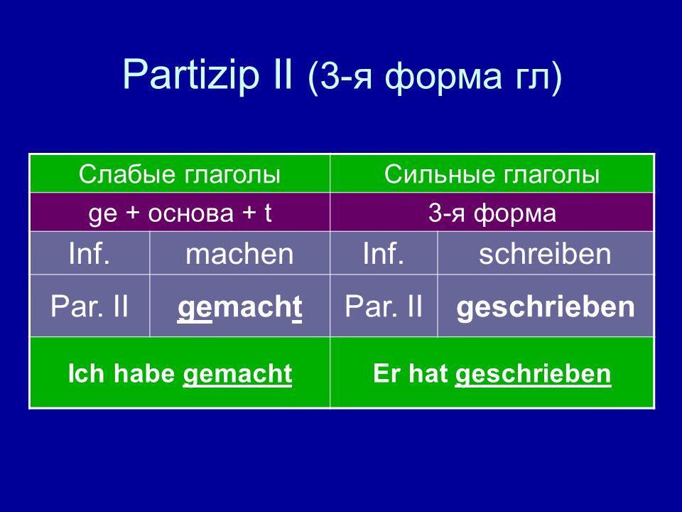Partizip II (3-я форма гл) Слабые глаголы Сильные глаголы ge + основа + t 3-я форма Inf.machenInf.schreiben Par. IIgemachtPar. IIgeschrieben Ich habe