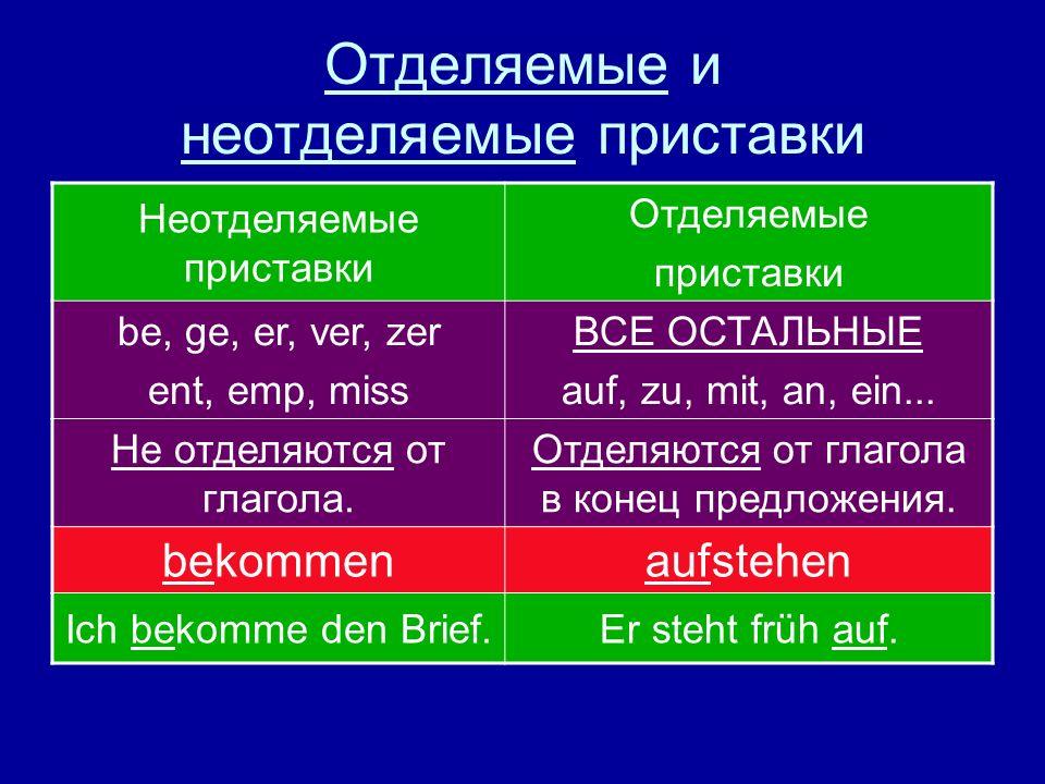 Отделяемые и неотделяемые приставки Неотделяемые приставки Отделяемые приставки be, ge, er, ver, zer ent, emp, miss ВСЕ ОСТАЛЬНЫЕ auf, zu, mit, an, ei
