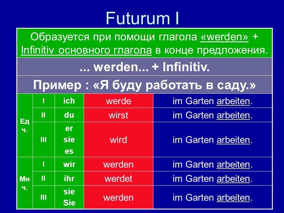 Futurum I Образуется при помощи глагола «werden» + Infinitiv основного глагола в конце предложения.... werden... + Infinitiv. Пример : «Я буду работат