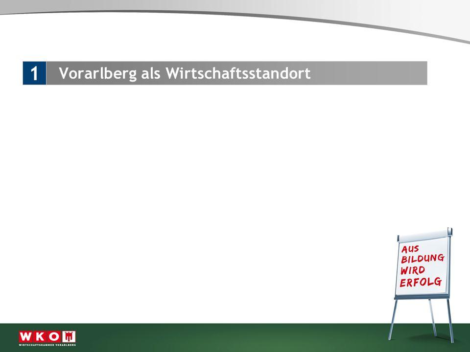 Vorarlberg als Wirtschaftsstandort 1