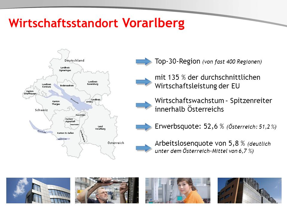 Wirtschaftsstandort Vorarlberg Top-30-Region (von fast 400 Regionen) mit 135 % der durchschnittlichen Wirtschaftsleistung der EU Wirtschaftswachstum –