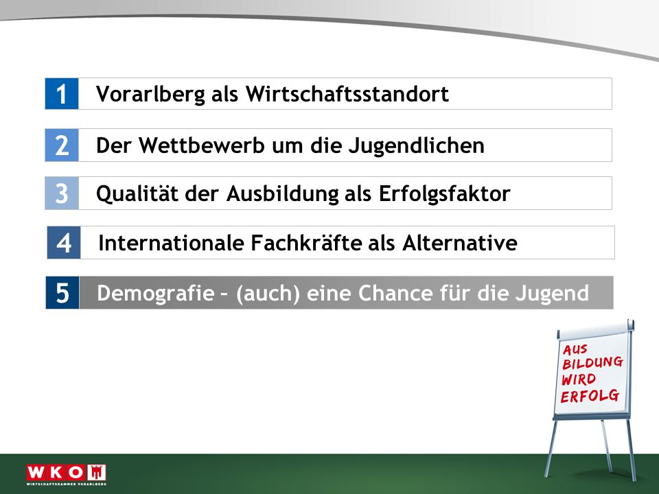 Qualität der Ausbildung als Erfolgsfaktor 3 Vorarlberg als Wirtschaftsstandort 1 Der Wettbewerb um die Jugendlichen 2 Demografie – (auch) eine Chance