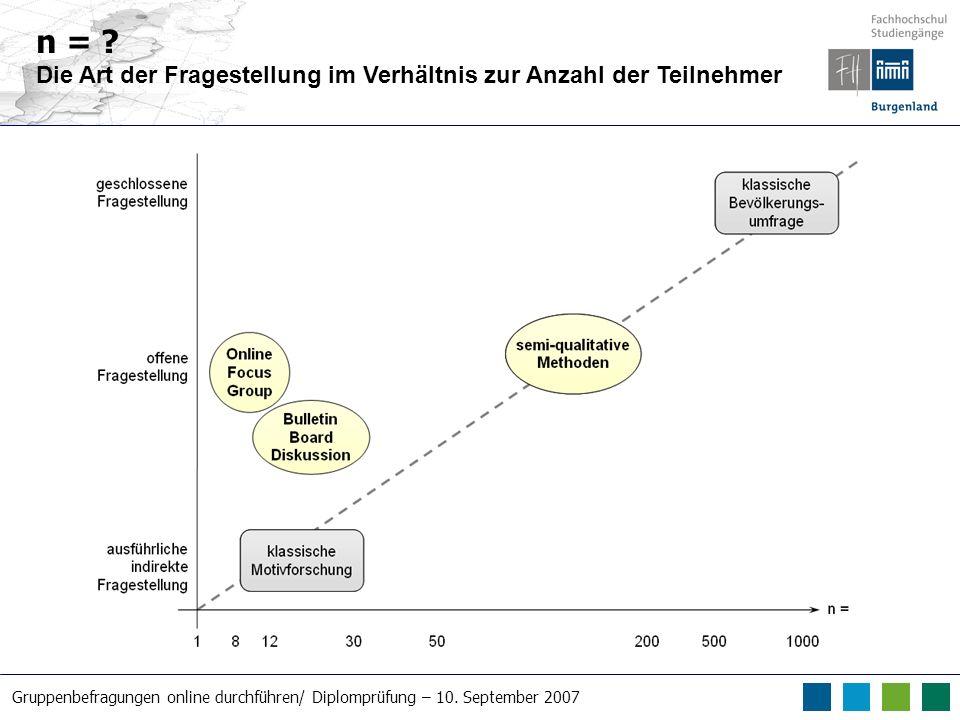 Gruppenbefragungen online durchführen/ Diplomprüfung – 10.