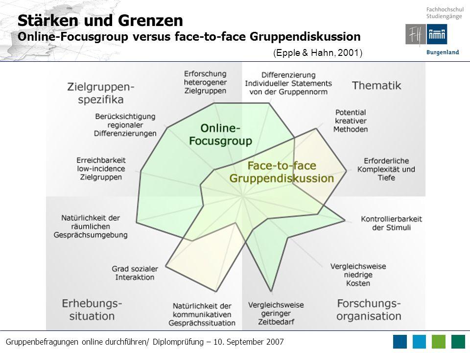 Gruppenbefragungen online durchführen/ Diplomprüfung – 10. September 2007 Stärken und Grenzen Online-Focusgroup versus face-to-face Gruppendiskussion