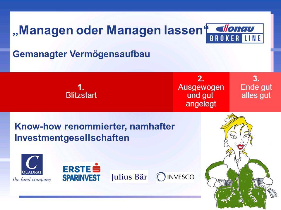 Managen oder Managen lassen Gemanagter Vermögensaufbau 1.