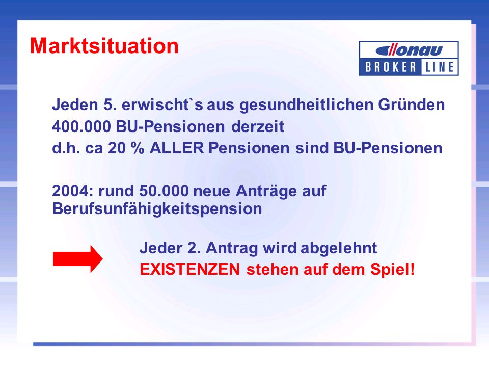 Marktsituation Jeden 5. erwischt`s aus gesundheitlichen Gründen 400.000 BU-Pensionen derzeit d.h.